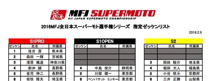 MFJホームページに今シーズンの固定ゼッケンが発表されております。